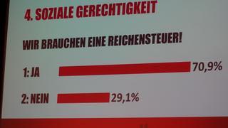 Abstimmung Publikum